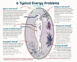 Six-Typical-Energy-Problems-of-city-population_1024x1024